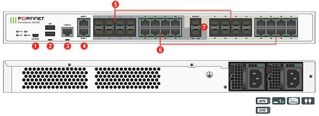 FortiGate-900D-Hardware